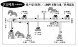 氏神・遥拝所の位置と出発時刻